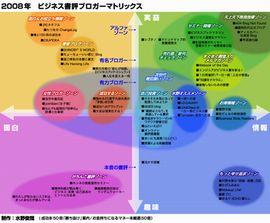 ブロガーマトリックス_2008(2)-270.jpg
